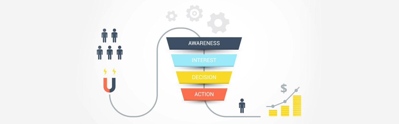 Como aplicar o funil de vendas na sua estratégia